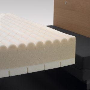 rotobed rotating bed roto care mattress