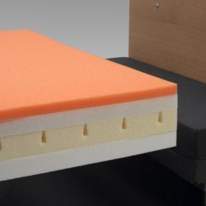 rotobed rotating bed care mattress