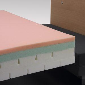 rotobed vårdsäng rotation madrass